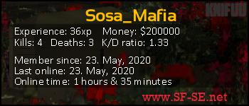 Player statistics userbar for Sosa_Mafia