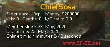 Player statistics userbar for ChiefSosa
