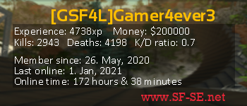 Player statistics userbar for gamer4ever3