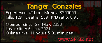 Player statistics userbar for Tanger_Gonzales