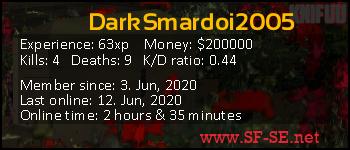Player statistics userbar for DarkSmardoi2005