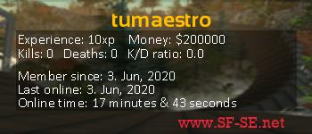 Player statistics userbar for tumaestro