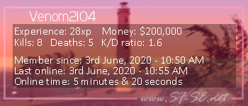 Player statistics userbar for Venom2104