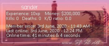 Player statistics userbar for sander