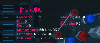 Player statistics userbar for jhjykujku