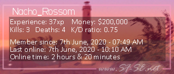 Player statistics userbar for Nacho_Rossom