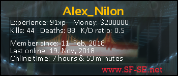 Player statistics userbar for Alex_Nilon