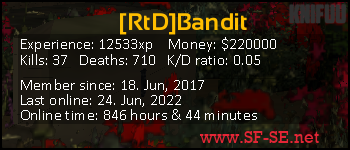 Player statistics userbar for [RtD]Bandit