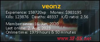 Player statistics userbar for acidman