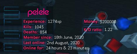 Player statistics userbar for pelele