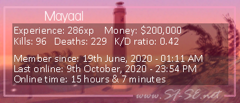 Player statistics userbar for Mayaal