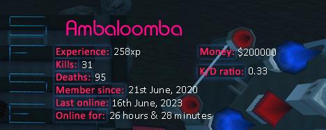 Player statistics userbar for Ambaloomba