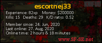 Player statistics userbar for escortnej33