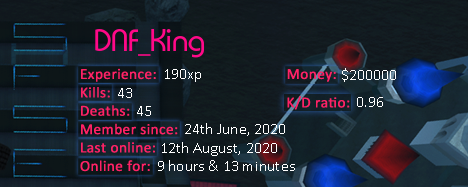 Player statistics userbar for DNF_King