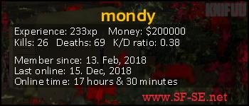 Player statistics userbar for mondy