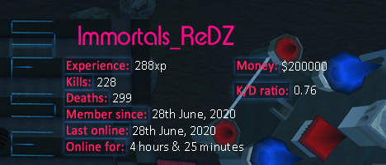 Player statistics userbar for Immortals_ReDZ