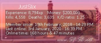 Player statistics userbar for JustStix