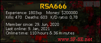 Player statistics userbar for RSA666