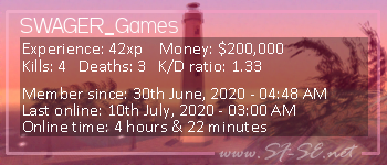 Player statistics userbar for SWAGER_Games