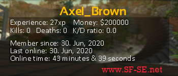 Player statistics userbar for Axel_Brown