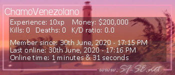 Player statistics userbar for ChamoVenezolano