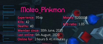 Player statistics userbar for Mateo_Pinkman
