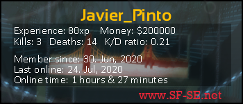Player statistics userbar for Javier_Pinto