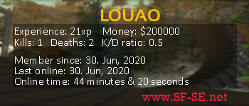 Player statistics userbar for LOUAO
