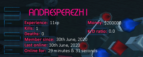 Player statistics userbar for ANDRESPEREZH1