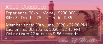 Player statistics userbar for Jesus_Guadalupe