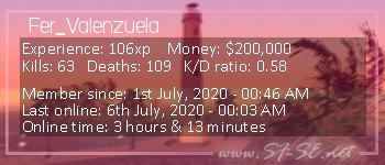 Player statistics userbar for Fer_Valenzuela