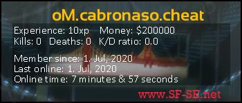 Player statistics userbar for oM.cabronaso.cheat