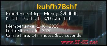 Player statistics userbar for kuhfh78shf