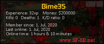 Player statistics userbar for Bime35