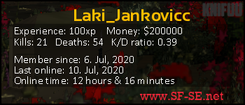 Player statistics userbar for Laki_Jankovicc