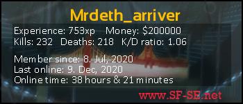 Player statistics userbar for Mrdeth_arriver