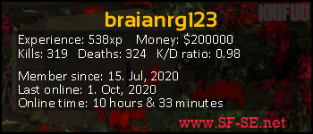 Player statistics userbar for braianrg123