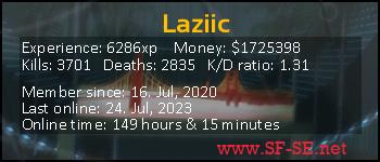 Player statistics userbar for Laziic