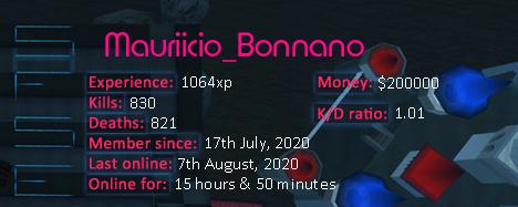 Player statistics userbar for Mauriicio_Garcia