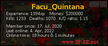 Player statistics userbar for Facu_Quintana