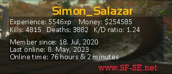 Player statistics userbar for Simon_Salazar
