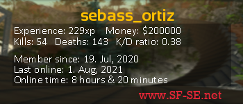 Player statistics userbar for sebass_ortiz
