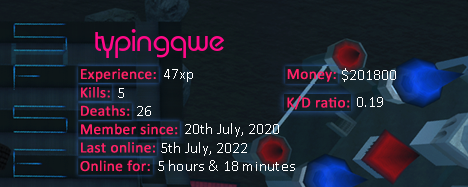 Player statistics userbar for typingqwe