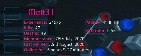 Player statistics userbar for Matt31