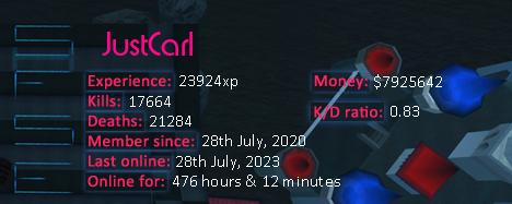 Player statistics userbar for _CarlJhonson_