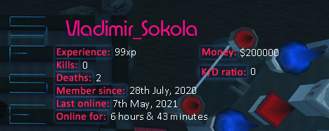 Player statistics userbar for Vladimir_Sokola