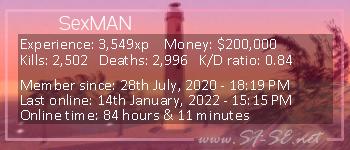 Player statistics userbar for SexMAN