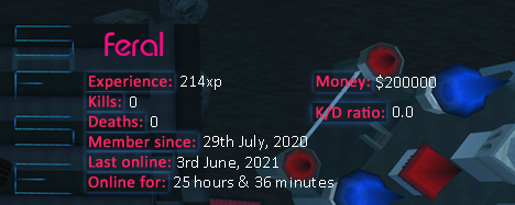 Player statistics userbar for Feral