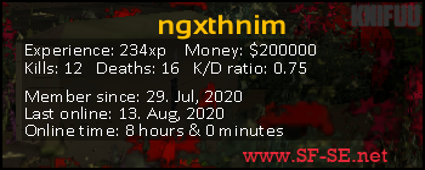 Player statistics userbar for ngxthnim
