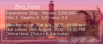 Player statistics userbar for Zeta_Fenix